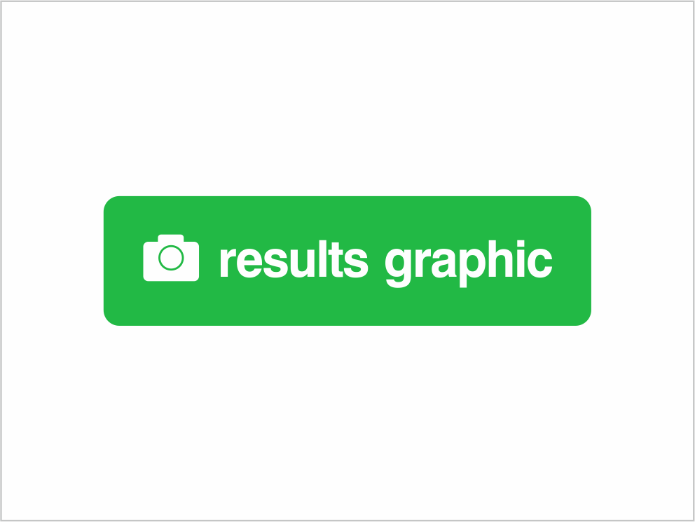 Automatically generate a .jpg results graphic with myELEY