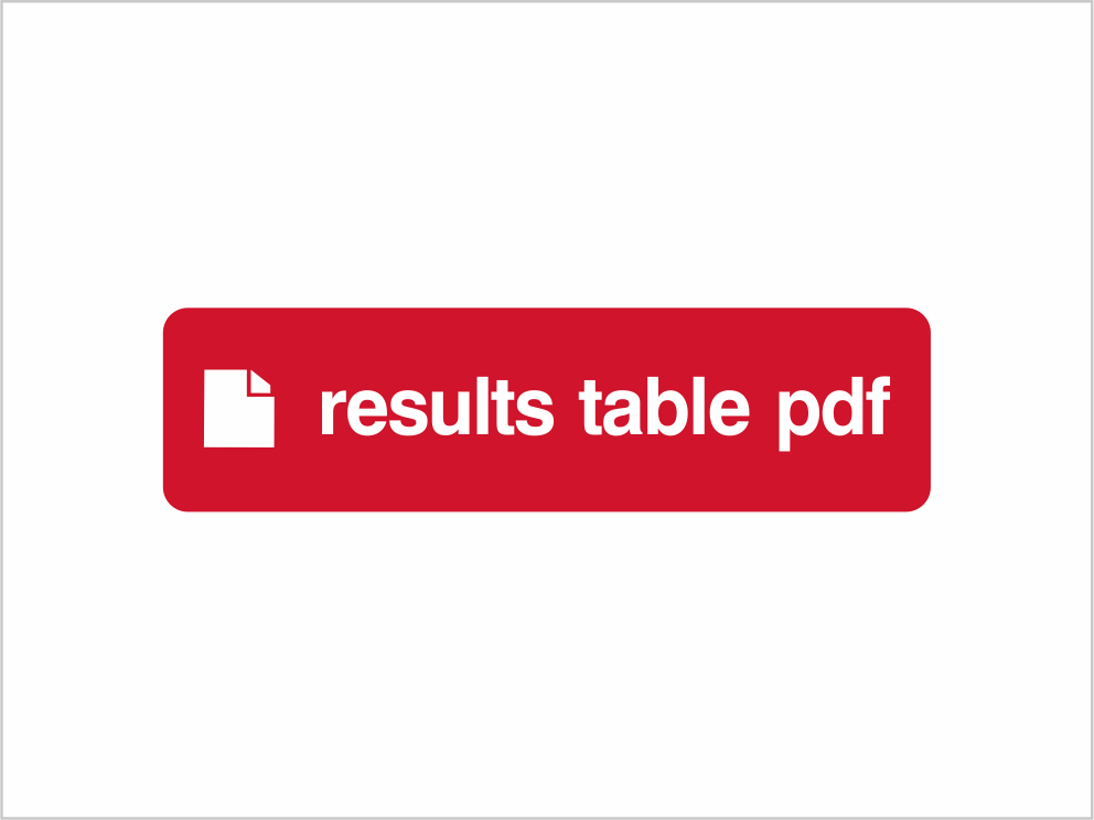 Automatically generate a .pdf results table with myELEY